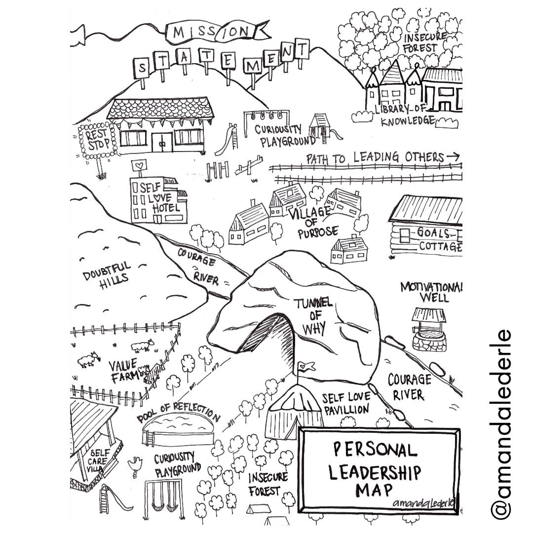 Personal Leadership Map, 2020,